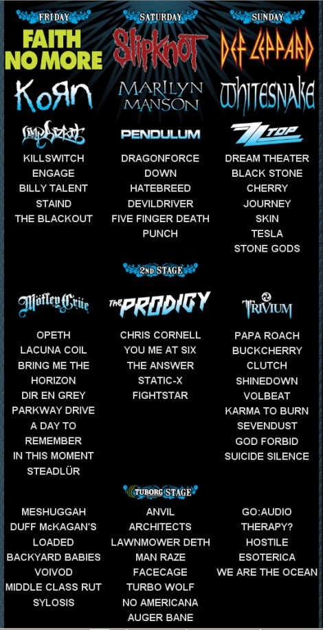 Eight more bands announced for download festival 2009.